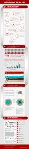 landingpage-baukasten-infografik-preview